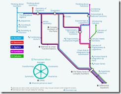 underground_mathematics